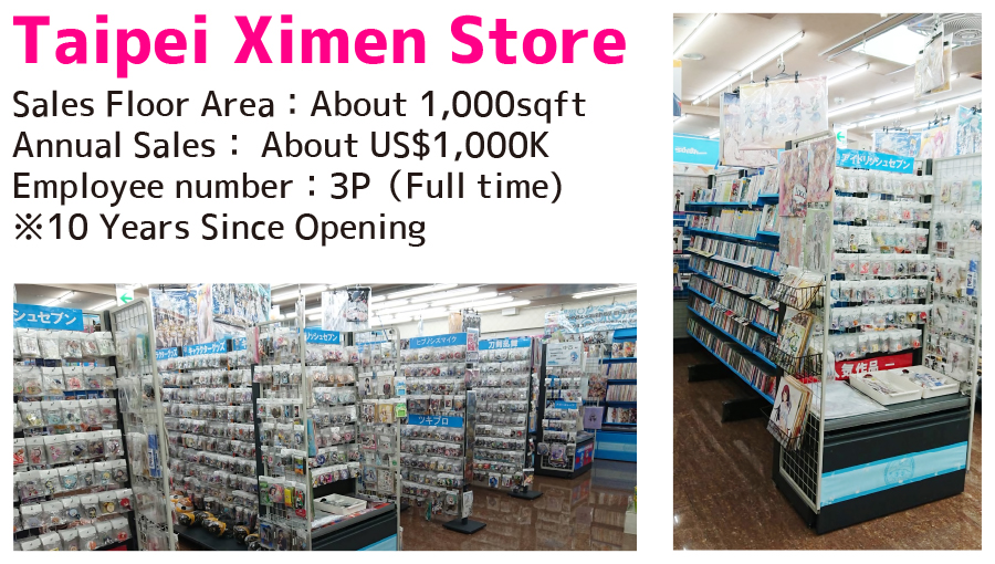 Taipei Ximen Store / Sales Floor Area : About 1,000sqft / Annual Sales : About US$1,000K / Employee number : 3P (Full time) ※10 Years Since Opening