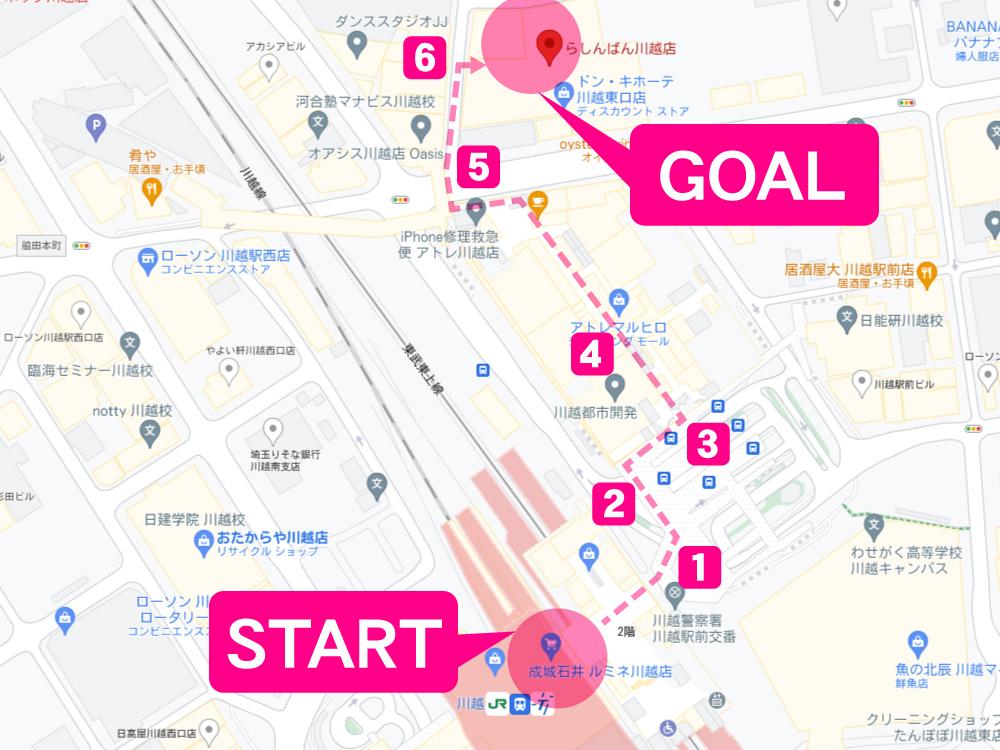 川越駅周辺らしんばんへのルート